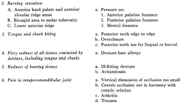 JPD 1968 Vol.19-3