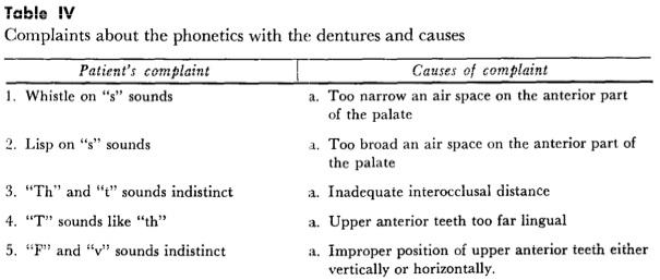 JPD 1968 Vol.19-8