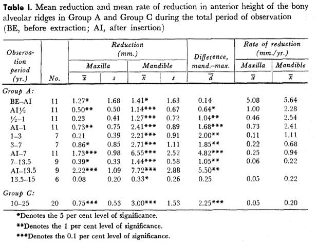 JPD 1972 Vol.27-4