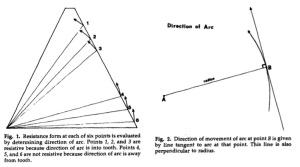 JPD 1988 Vol.59-1