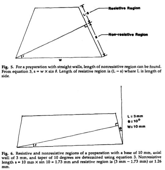JPD 1988 Vol.59-3