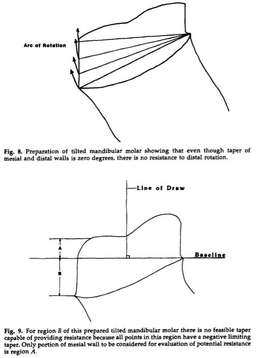 JPD 1988 Vol.59-4
