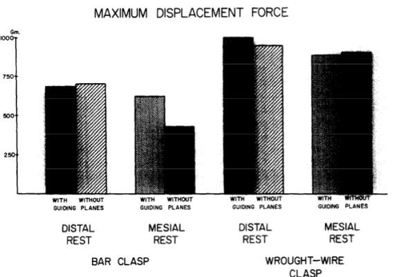 JPD 1977 Vol.38-3