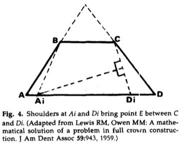 JPD 1986 Vol.56-4
