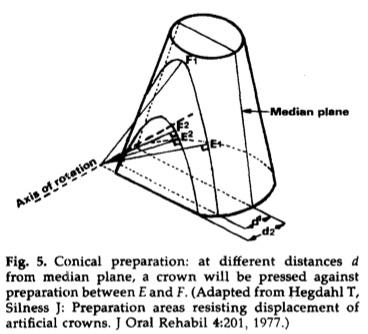 JPD 1986 Vol.56-5