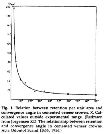 JPD 1986 Vol.56-6