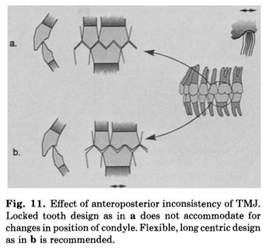 JPD 1995 Vol.73-4
